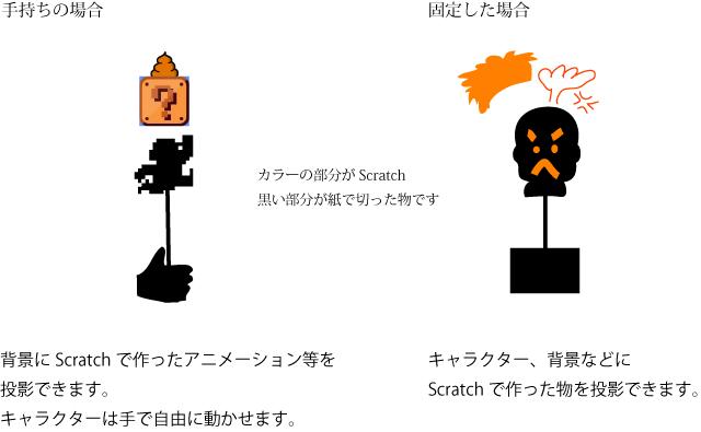 kotei_temoti3