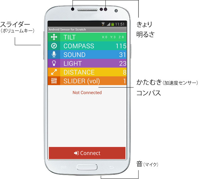 Android Sensor for Scratch